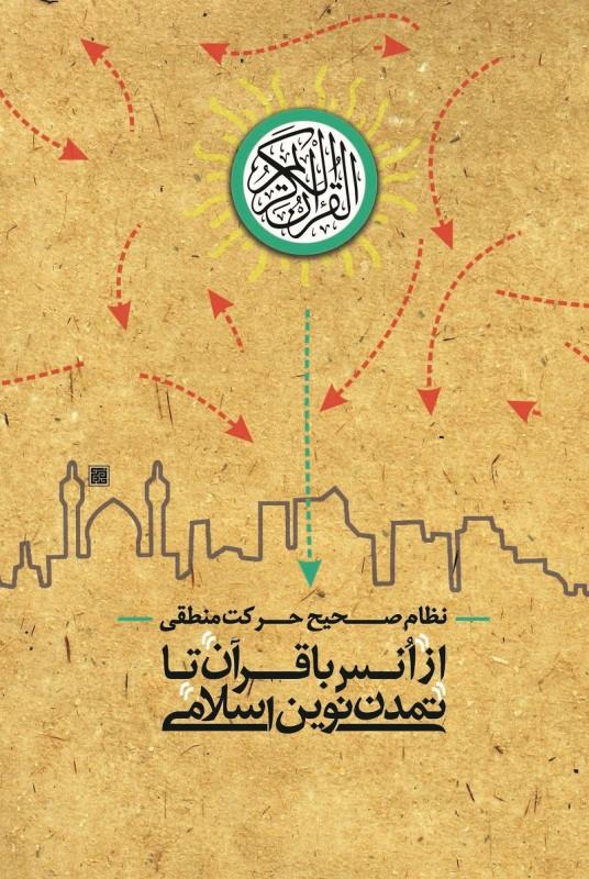 تبیین نظام برآمده از آموزه های قرآنی